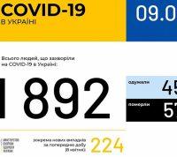 Среди умерших от коронавируса в Украине больше женщин