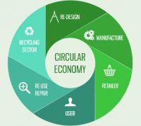 Переход к круговой экономике поможет миру восстановиться после COVID-19