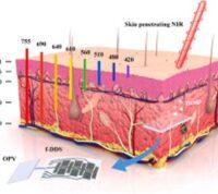 Появилась новая система доставки лекарств, которая активируется инфракрасным светом через кожу